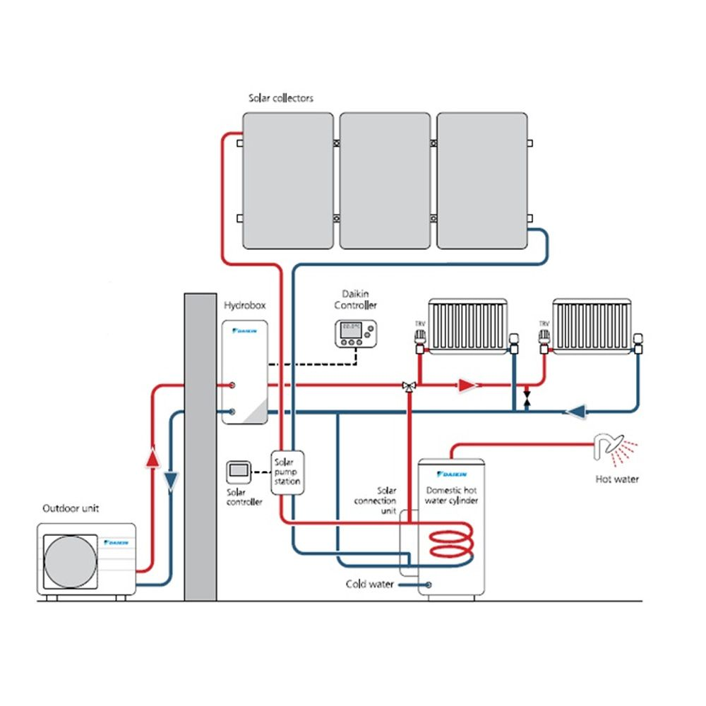 wiring diagram for 240v hot water heater 240v baseboard